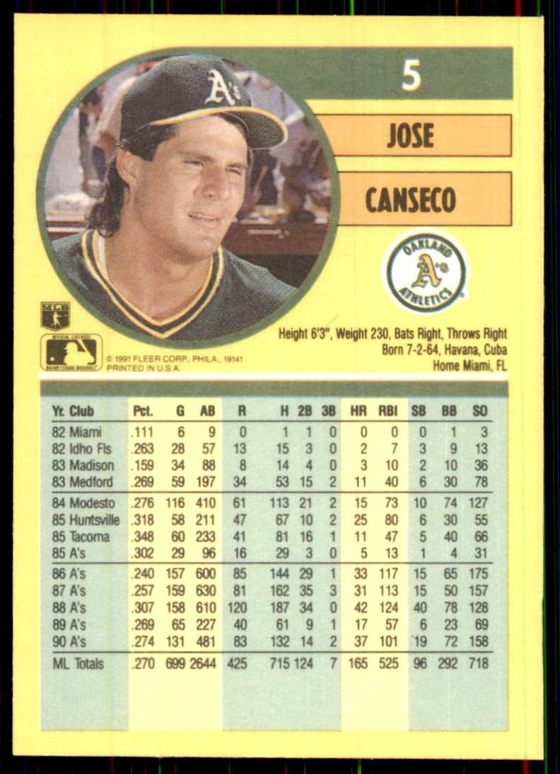 1991 Fleer Jose Canseco #5 card back image