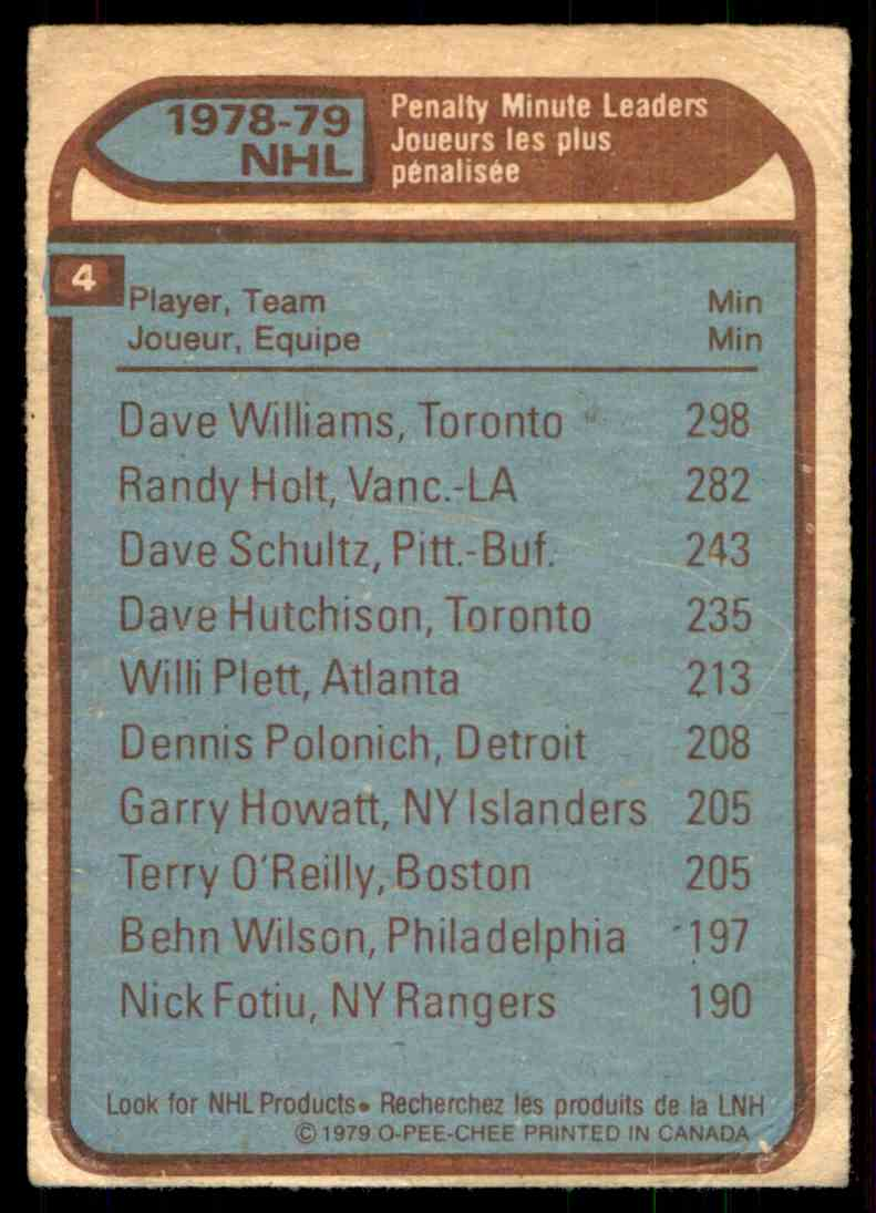 1979-80 O-Pee-Chee Penalty Minute Leaders Dave Williams Randy Holt Dave Shultz #4 card back image