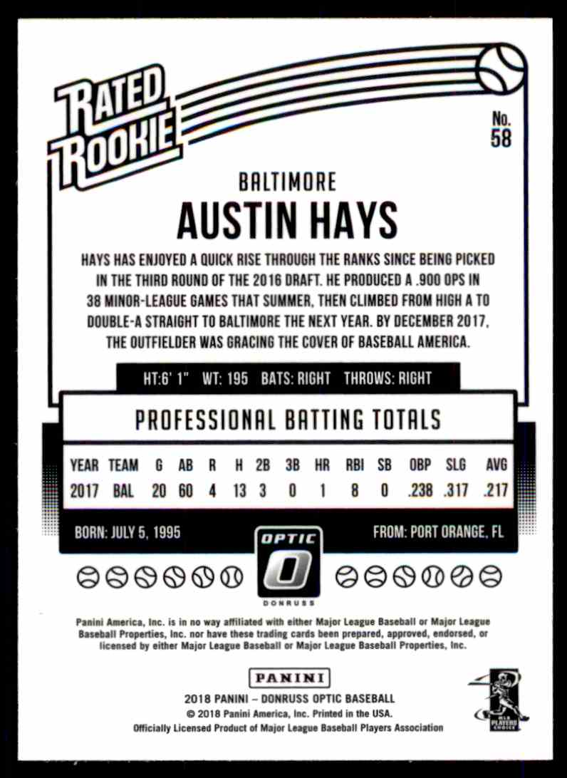 2018 Donruss Optic Austin Hays #58 card back image