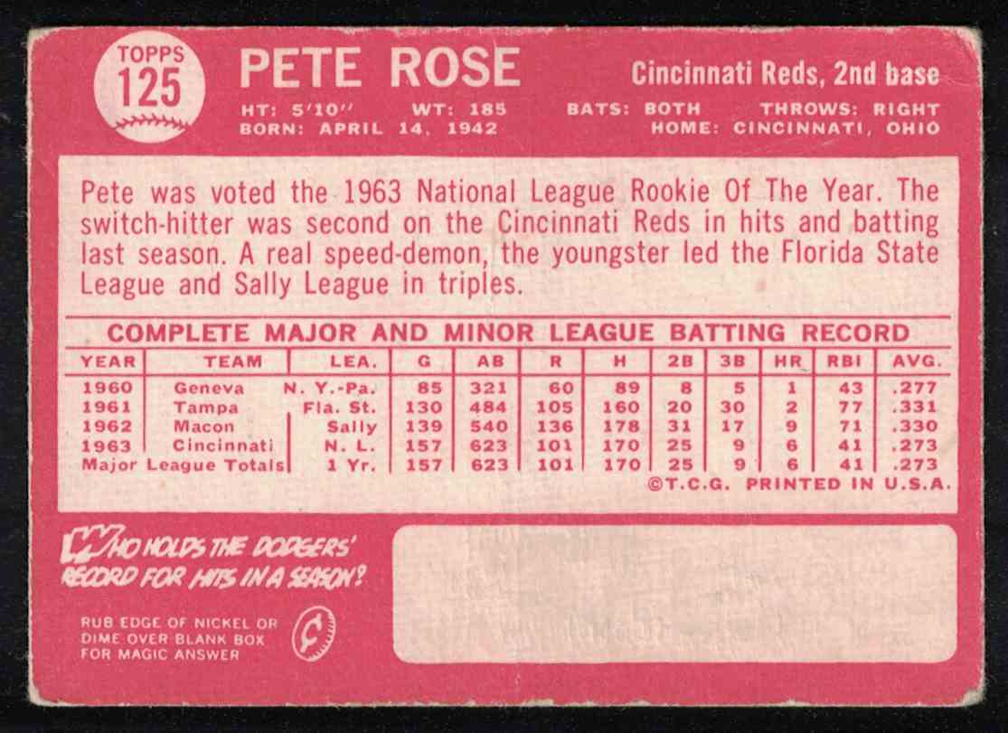 1964 Topps Pete Rose G-VG Creases #125 card back image