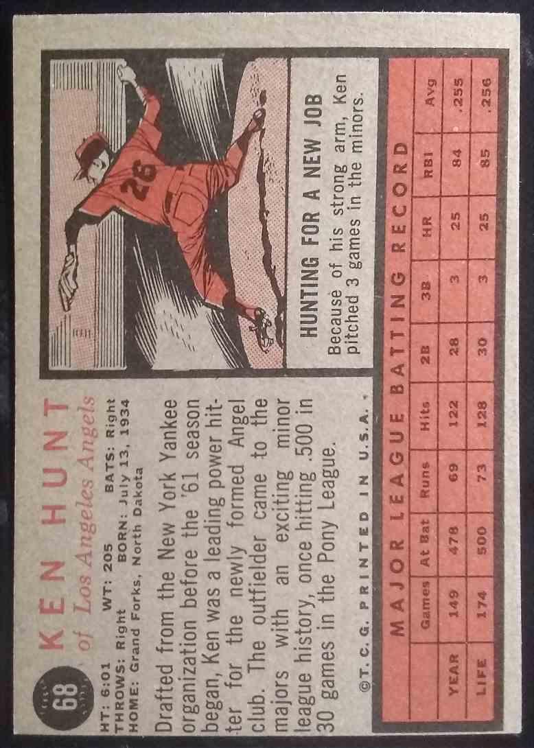 1962 Topps Ken L. Hunt #68 card back image