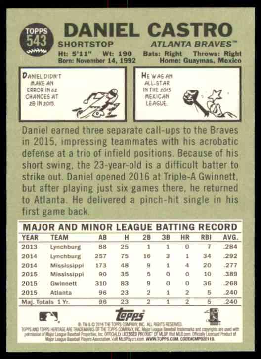 2016 Topps Heritage Daniel Castro #543 card back image