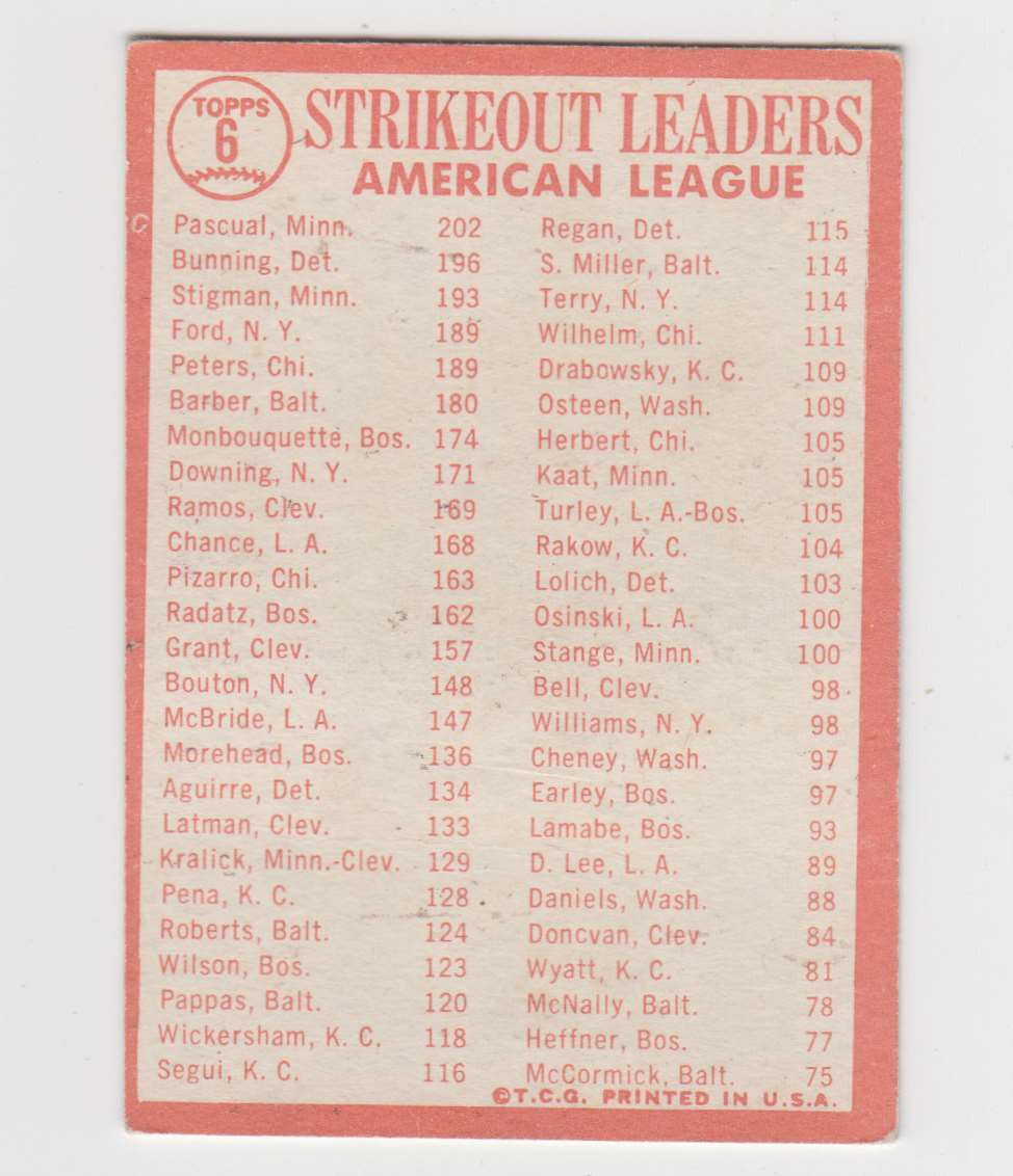 1964 Topps Camilio Pascual / Jim Bunning / Dick Stigman #6 card back image