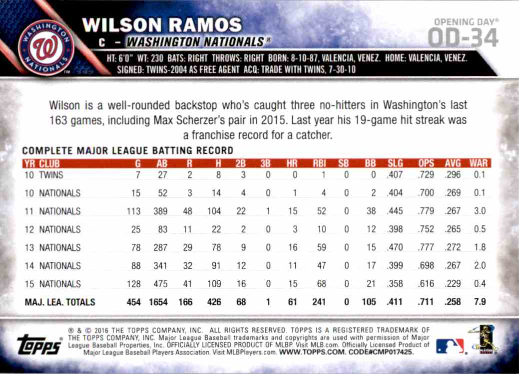 2016 Topps Opening Day Wilson Ramos #OD-34 card back image