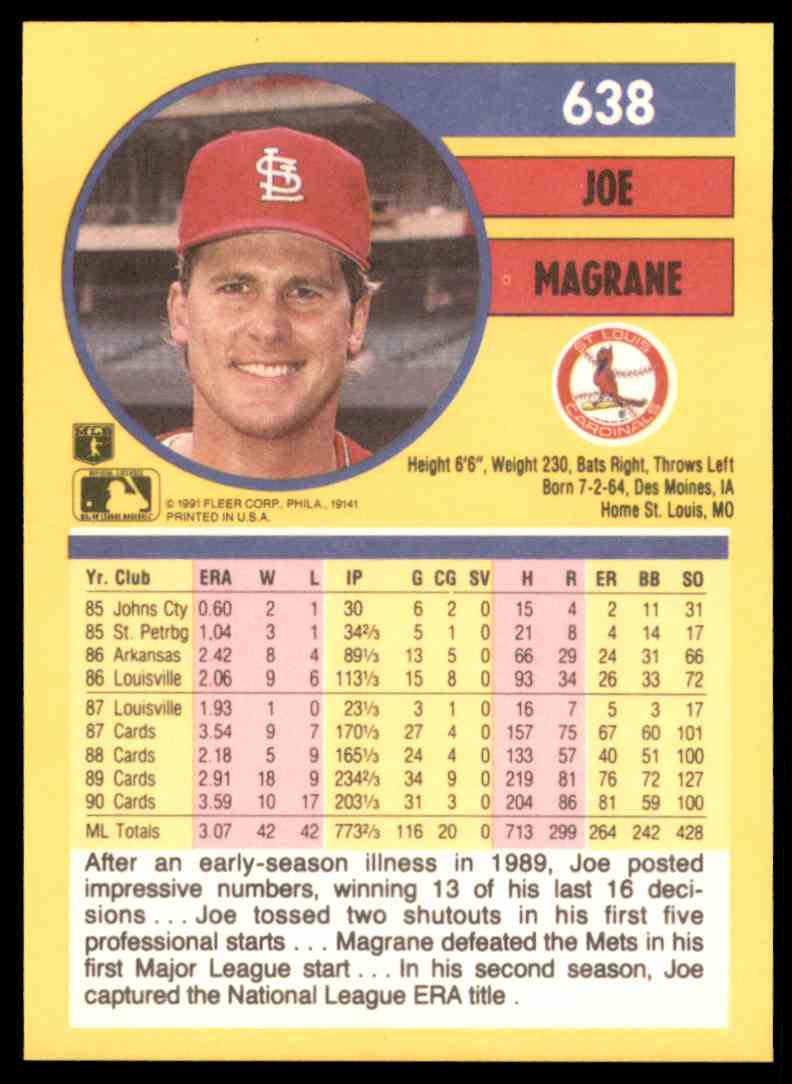 1991 Fleer Joe Magrane #638 card back image