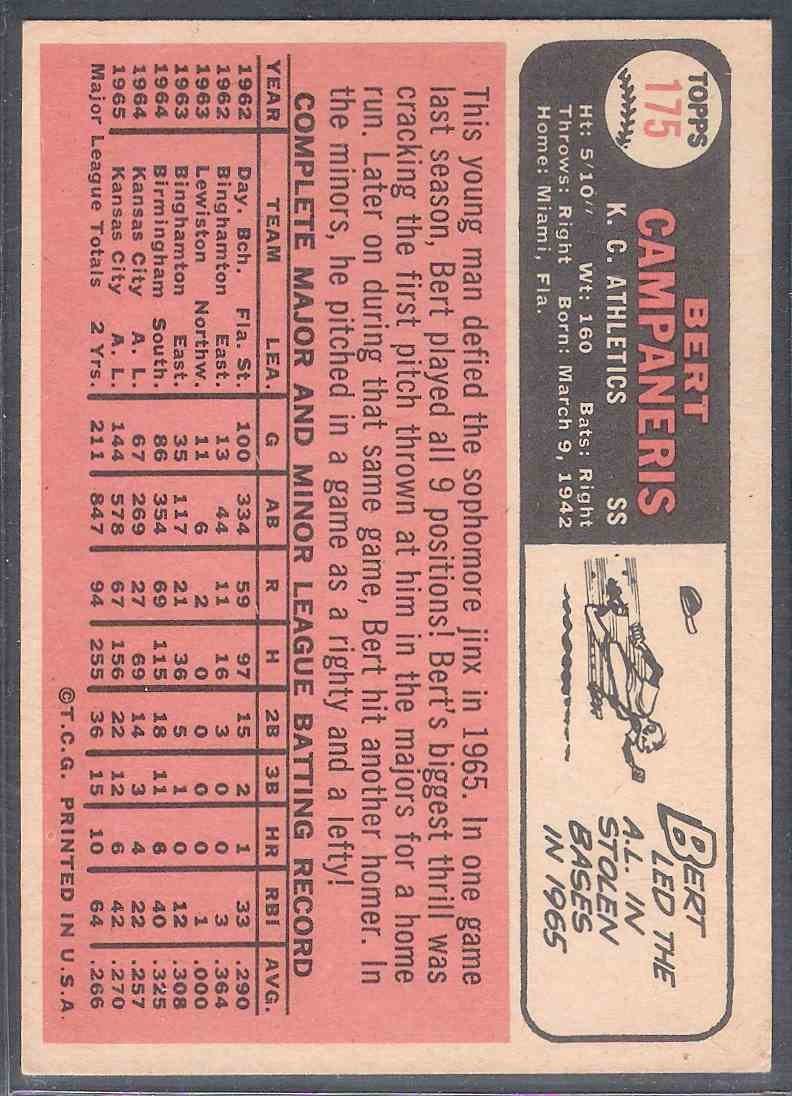 1966 Topps Bert Campaneris #175 card back image
