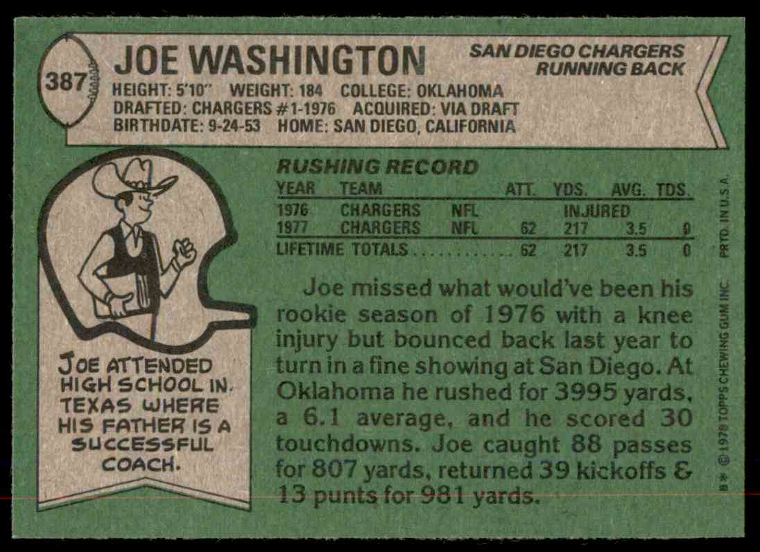 1978 Topps Football Joe Washington #387 card back image