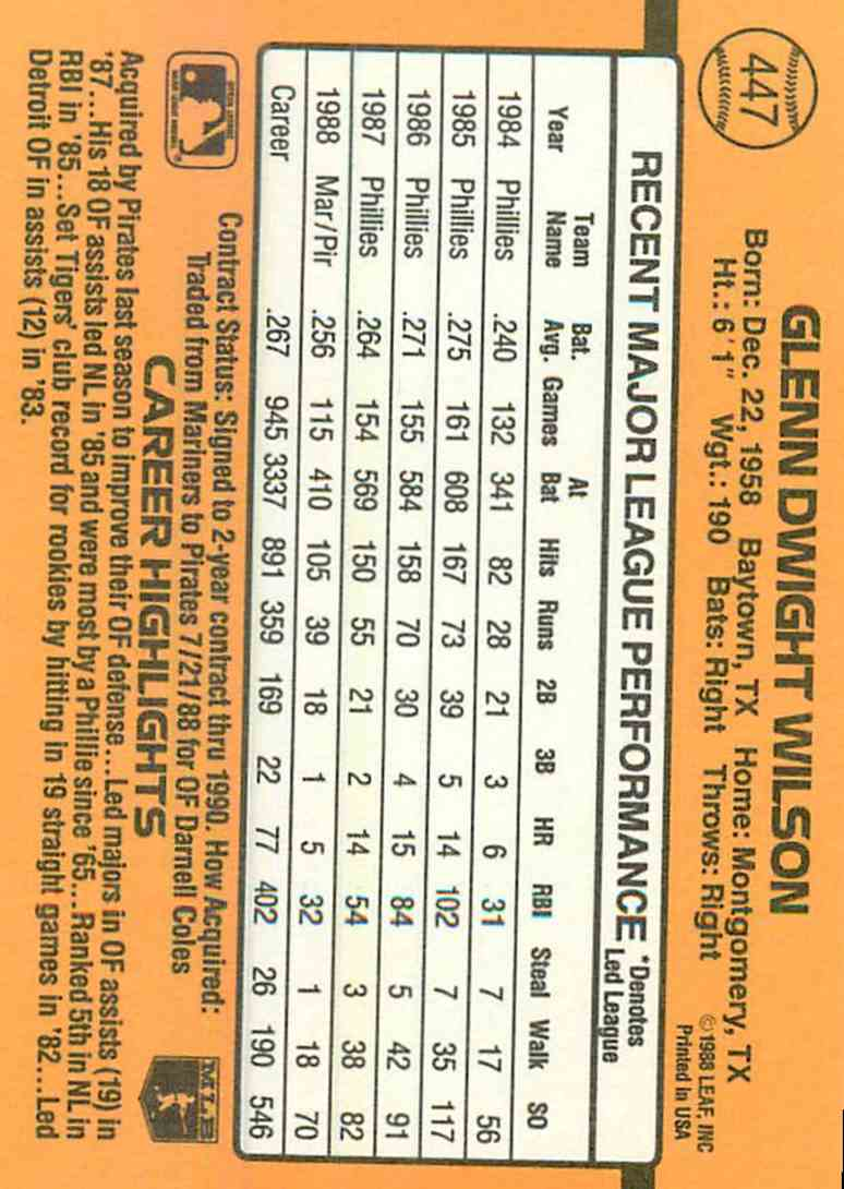 1989 Donruss Glenn Wilson #447 card back image