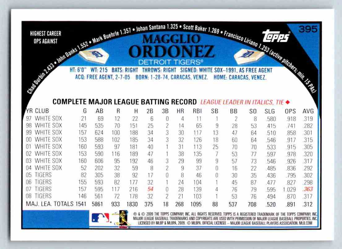 2009 Topps Magglio Ordonez #395 card back image