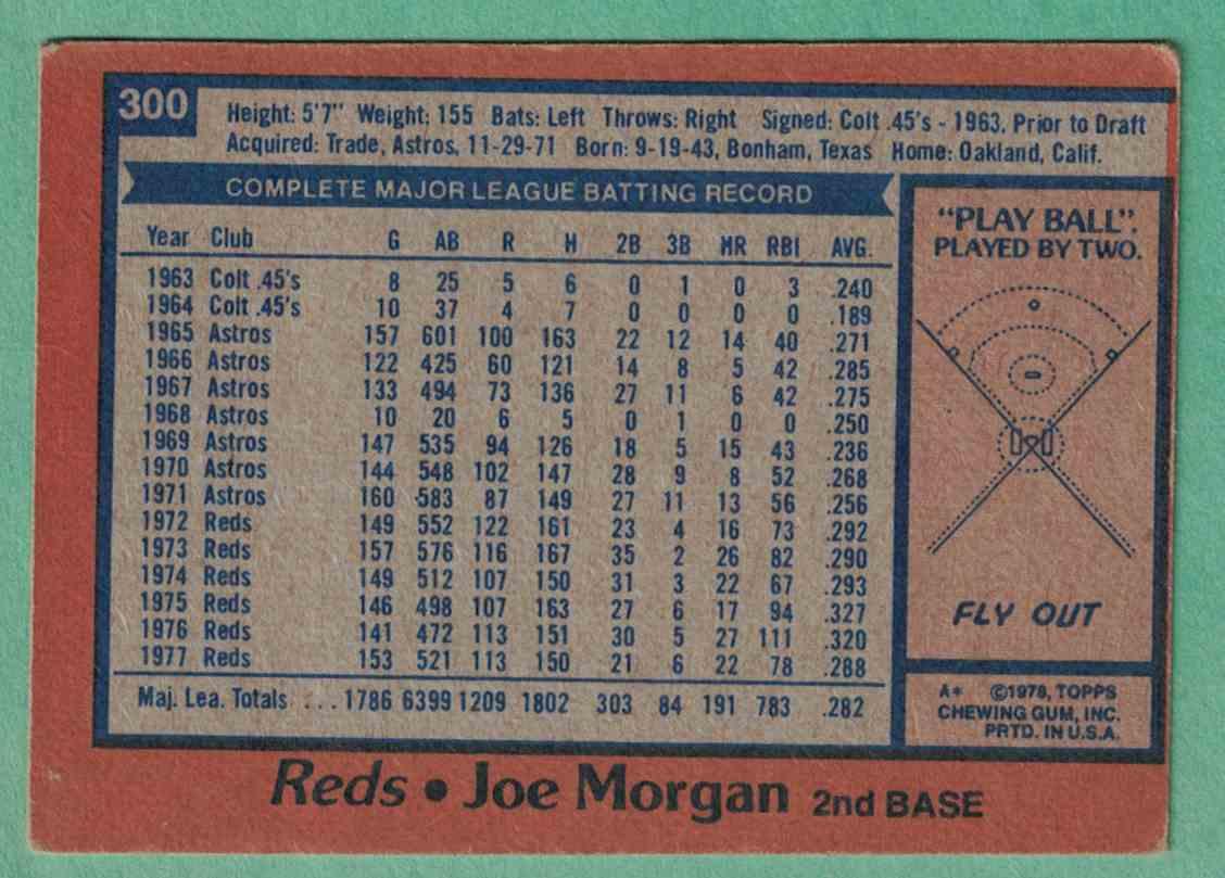 1978 Topps Joe Morgan VG-EX #300 card back image