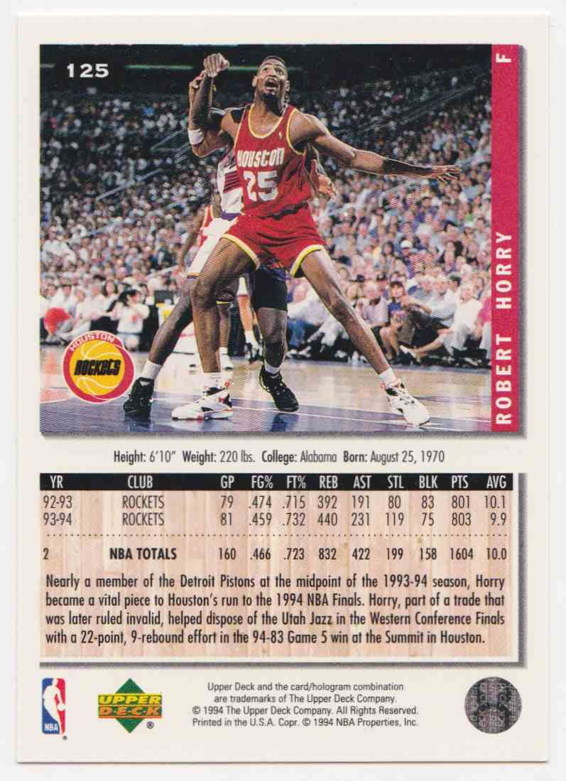 1994-95 Upper Deck Collector's Choice Base Robert Horry #125 card back image