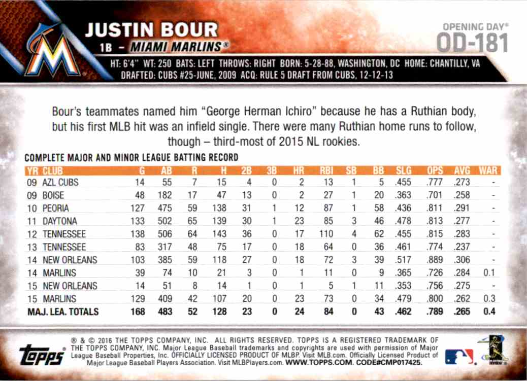 2016 Topps Opening Day Justin Bour ASR #OD-181 card back image