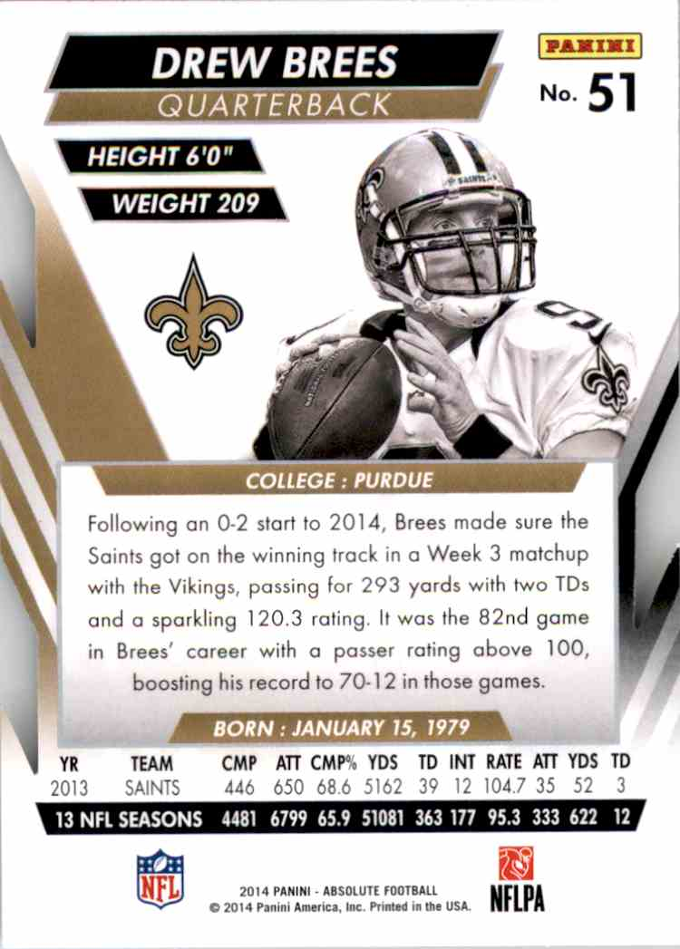 2014 Absolute Retail Drew Brees #51 card back image