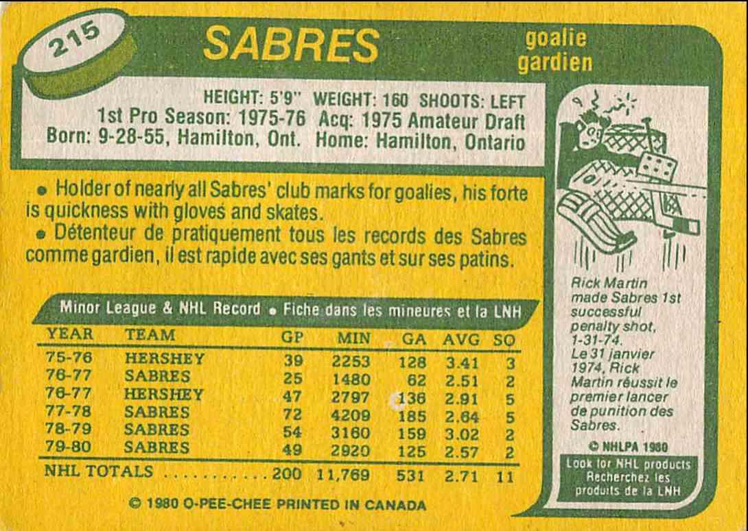 1980-81 O-Pee-Chee Don Edwards #215 card back image