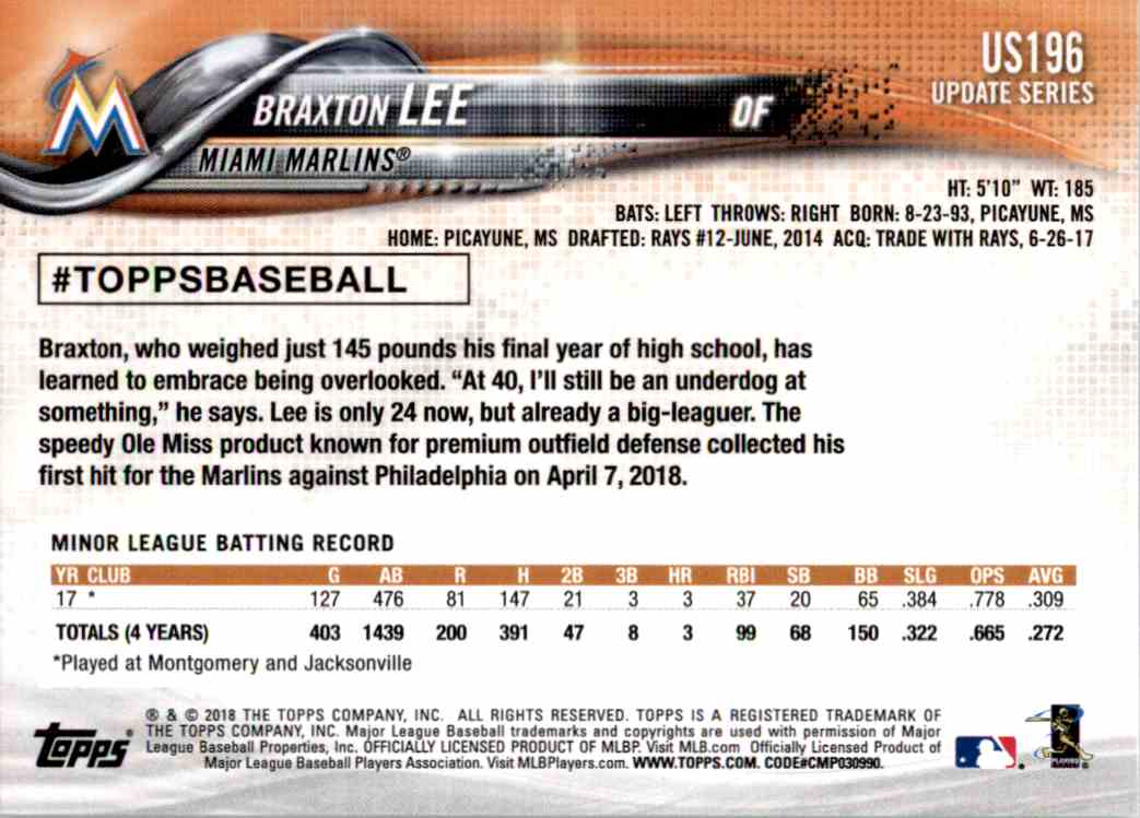 2018 Topps Update Series Braxton Lee #US196 card back image