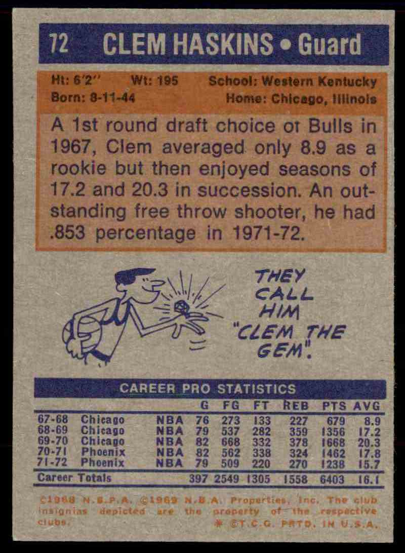 1972-73 Topps Clem Haskins #72 card back image
