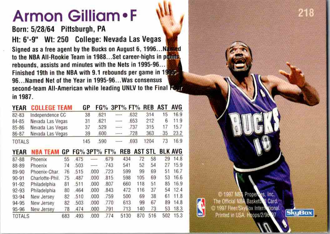1997-98 NBA Hoops Armon Gilliam #218 card back image
