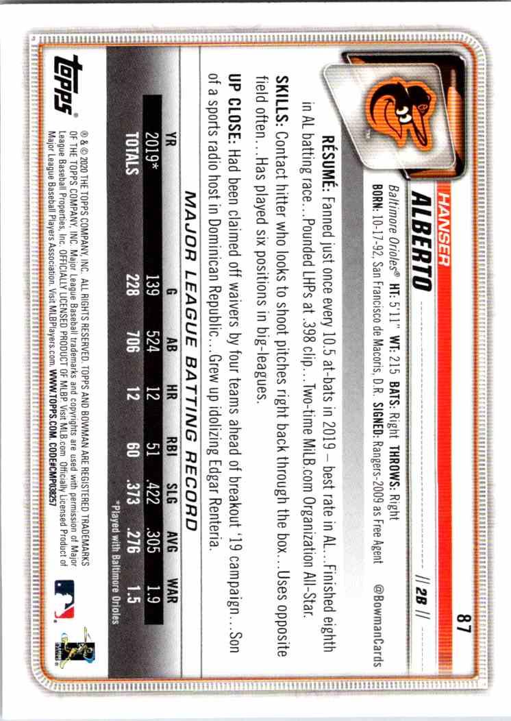 2020 Topps Bowman Hanser Alberto #87 card back image