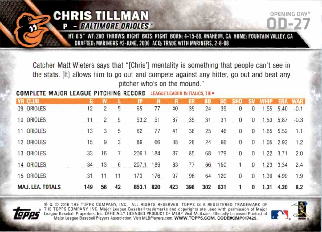 2016 Topps Opening Day Chris Tillman #OD-27 card back image