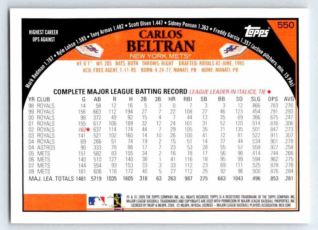 2009 Topps Carlos Beltran #550 card back image