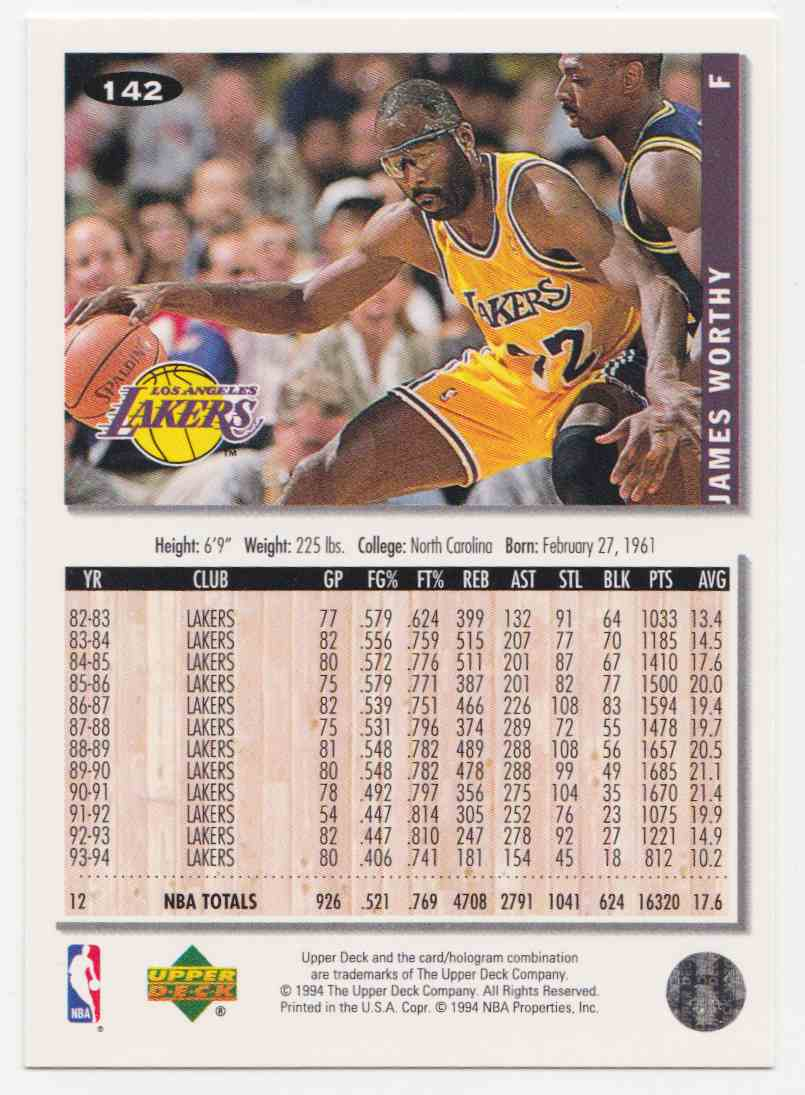 1994-95 Upper Deck Collector's Choice Base James Worthy #142 card back image