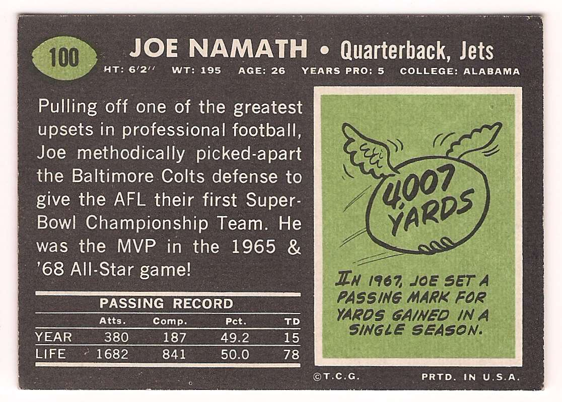 1969 Topps Joe Namath #100 card back image