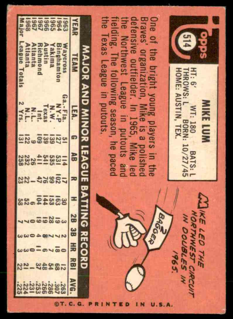 1969 Topps Mike Lum #514 card back image
