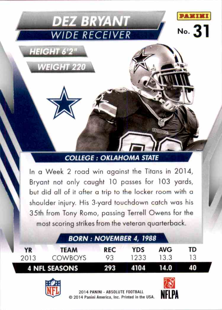 2014 Absolute Retail Dez Bryant #31 card back image