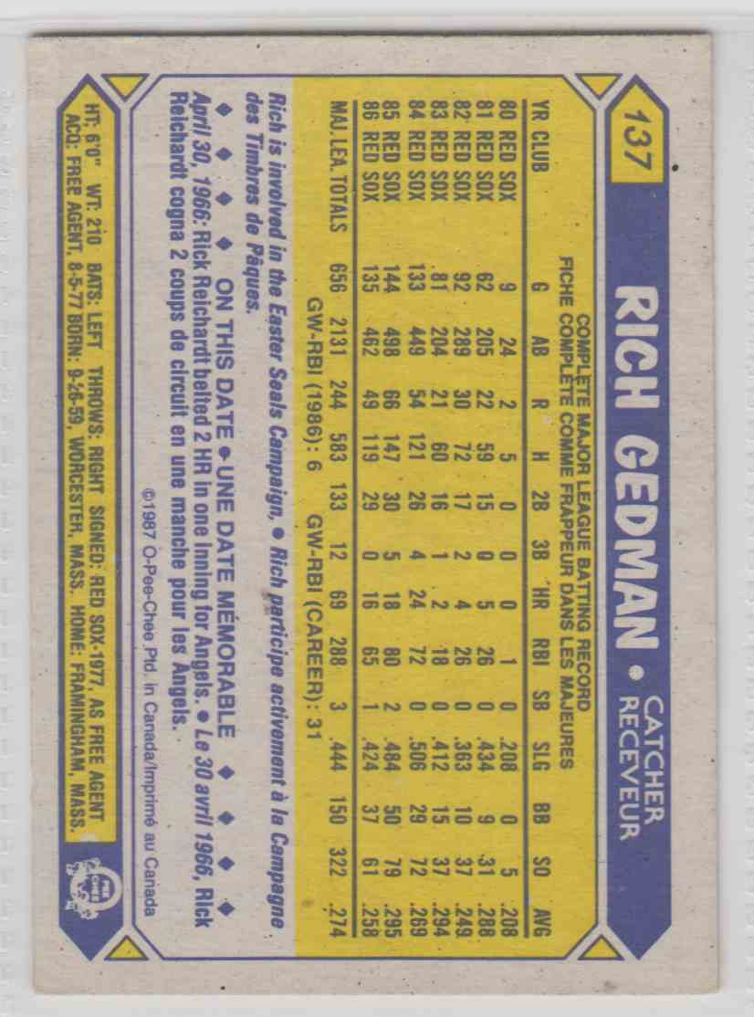 1987 O-Pee-Chee Rich Gedman #137 card back image