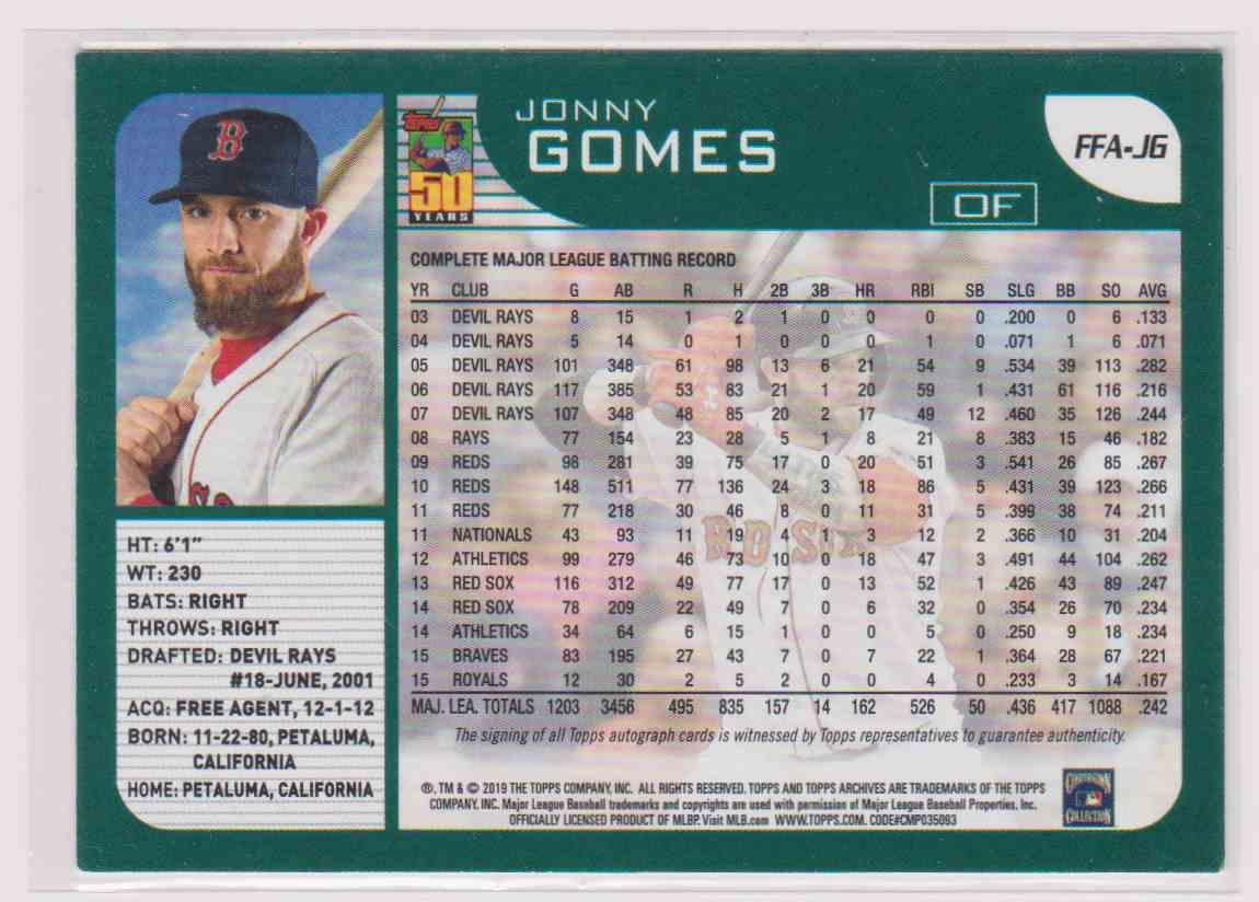 2019 Topps Archives Fan Favorite Autographs Jonny Gomes #FFA-JG card back image