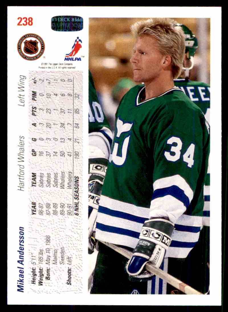 1991-92 Upper Deck Mikael Andersson #238 card back image