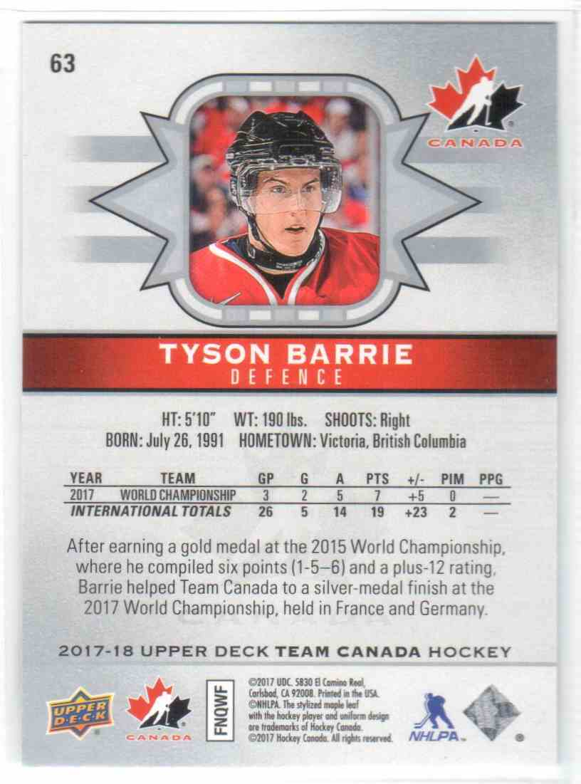 2017-18 Upper Deck Team Canada Canadian Tire Tyson Barrie #63 card back image