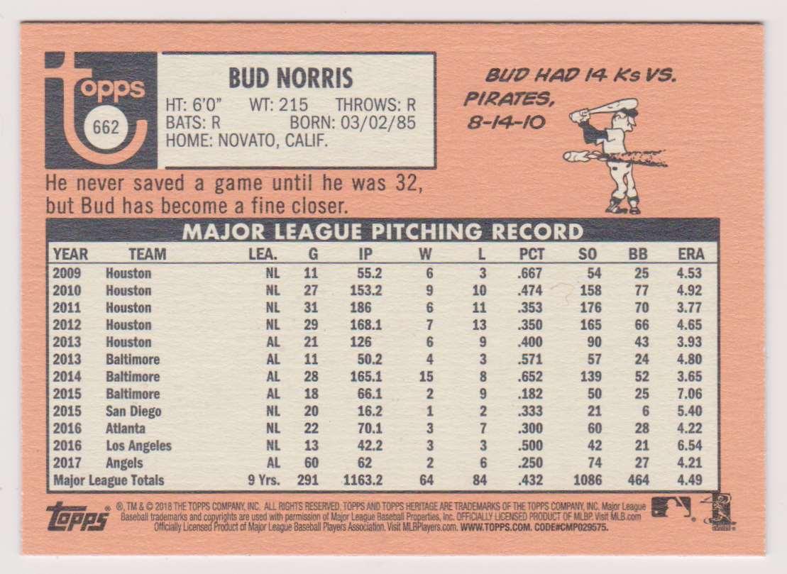 2018 Topps Heritage Bud Norris #662 card back image