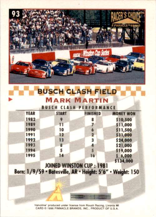 1996 Racer's Choice Mark Martin Bc #93 card back image