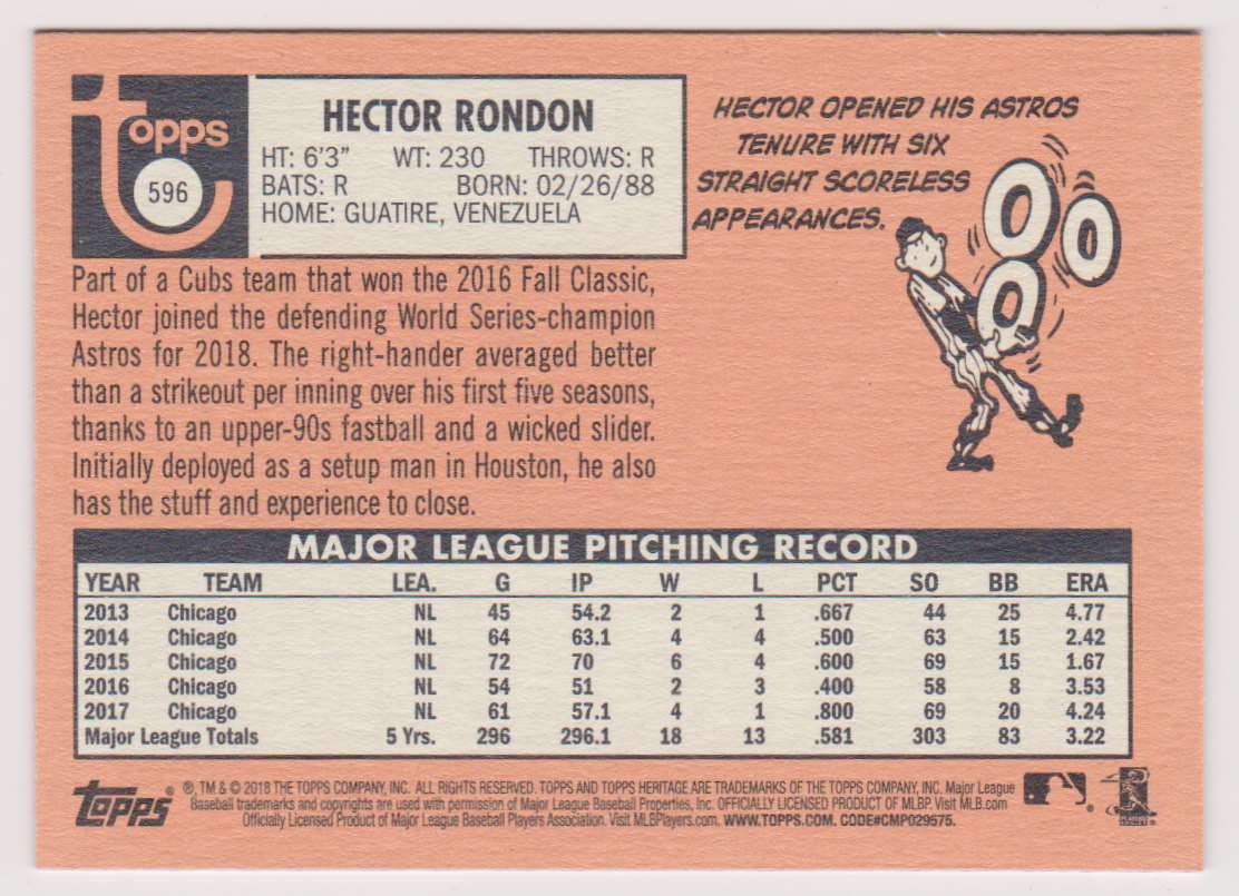 2018 Topps Heritage Hector Rondon #596 card back image