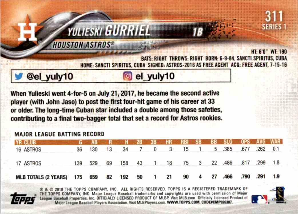 2018 Topps Series One Yulieski Gurriel #311 card back image