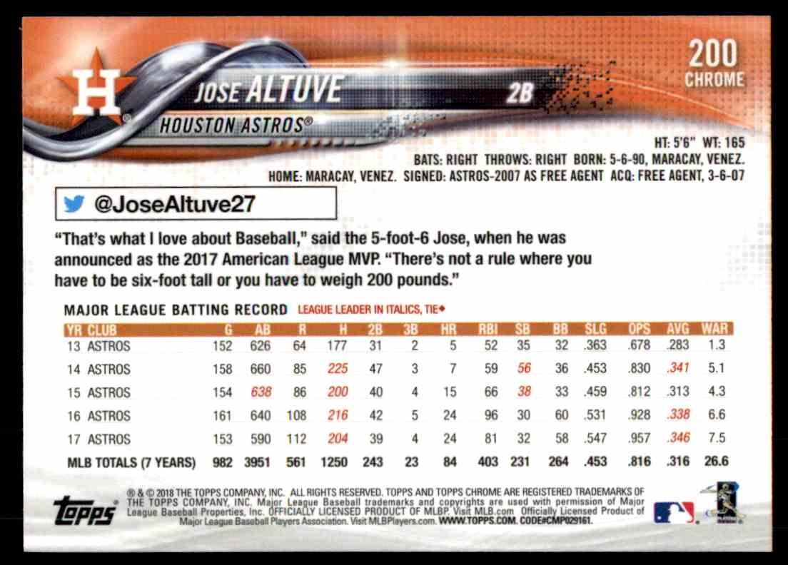 2018 Topps Chrome Jose Altuve #200 card back image
