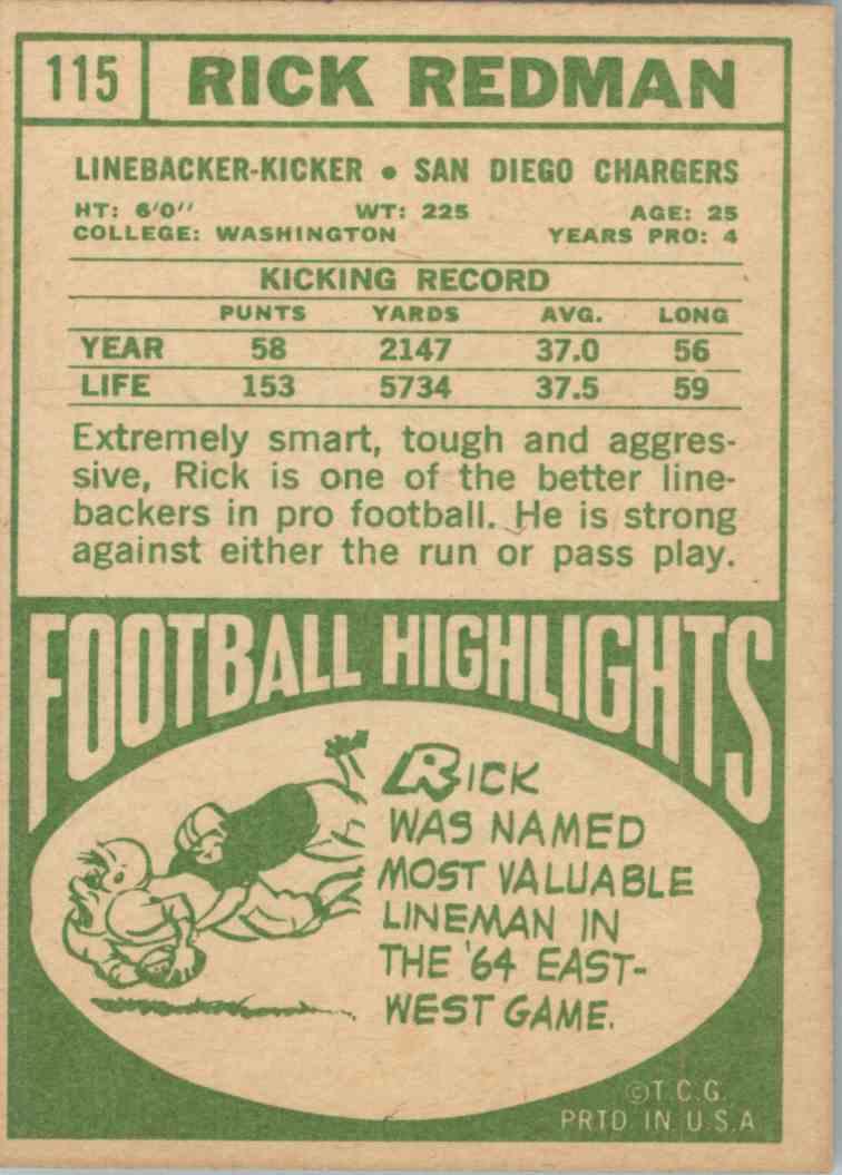 1968 Topps Rick Redman #115 card back image