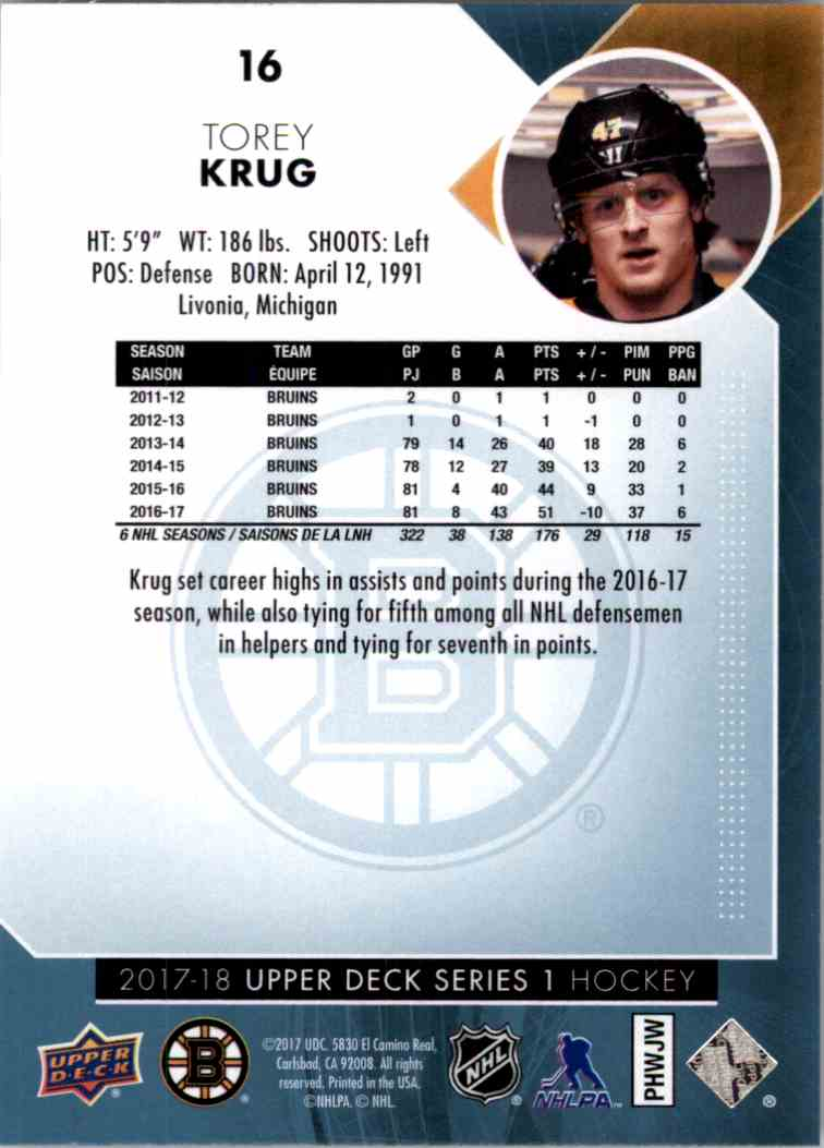 2017-18 Upper Deck Series 1 Torey Krug #16 card back image