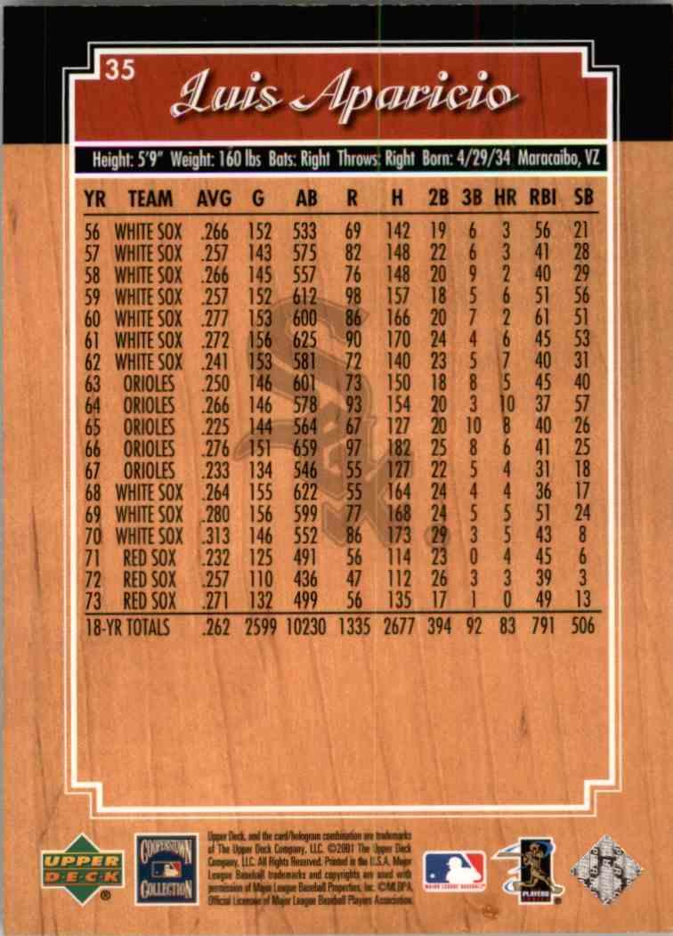 2001 Upper Deck Legends Luis Aparicio #35 card back image