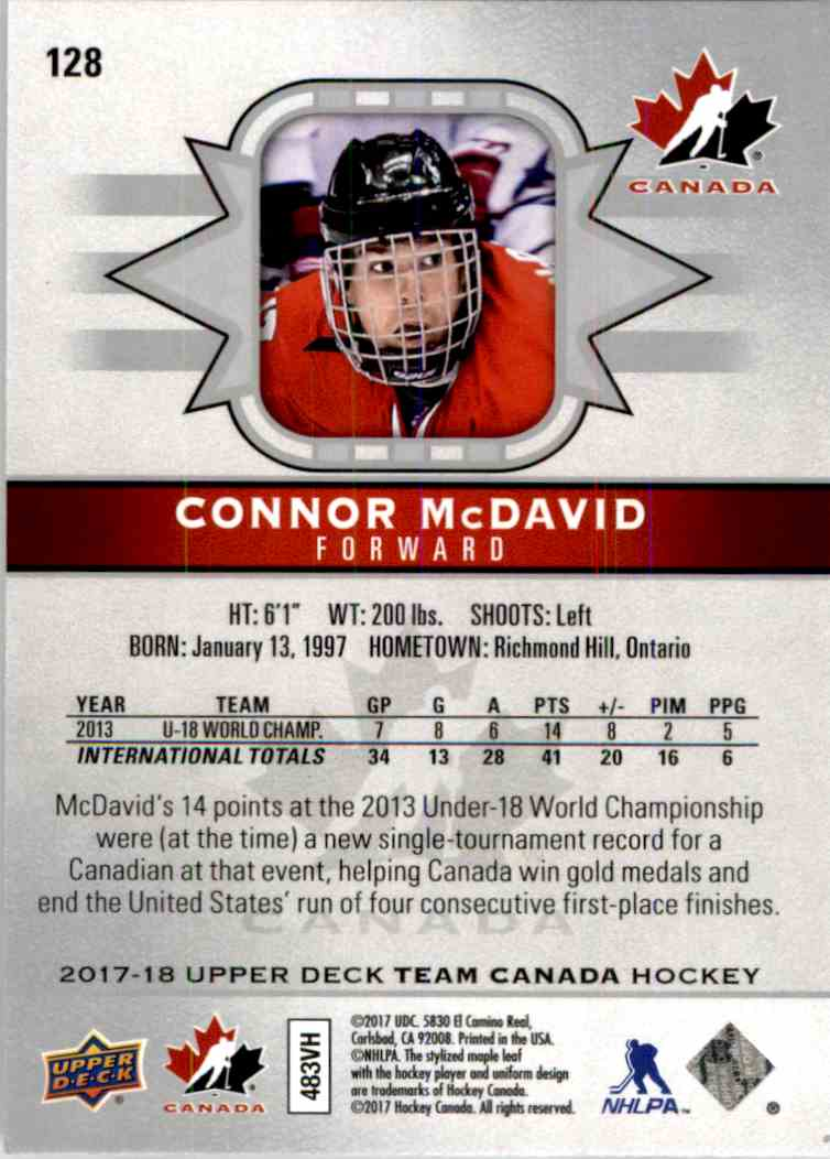 2017-18 Upper Deck Team Canada Short Print Connor McDavid #128 card back image