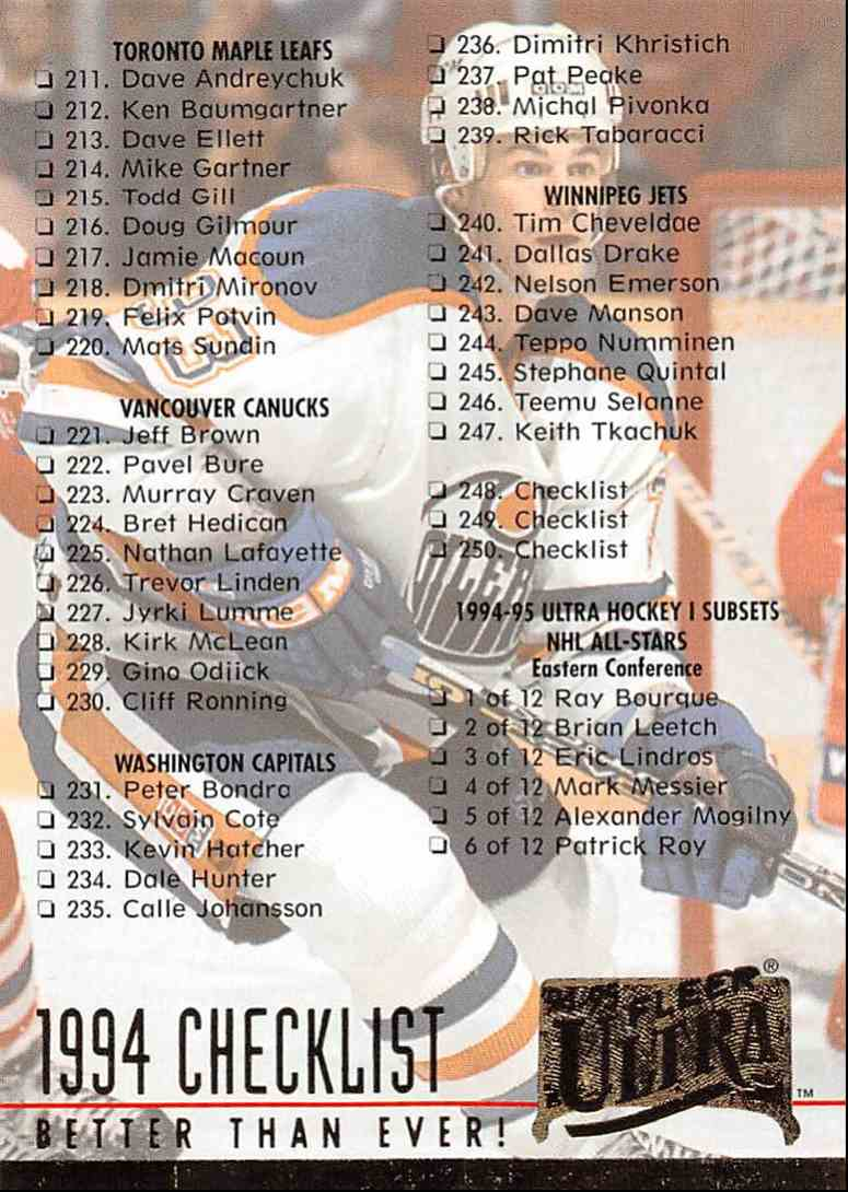 1994-95 Ultra Checklist #250 card front image