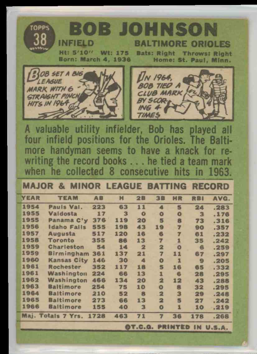 1967 Topps Bob Johnson #38 card back image