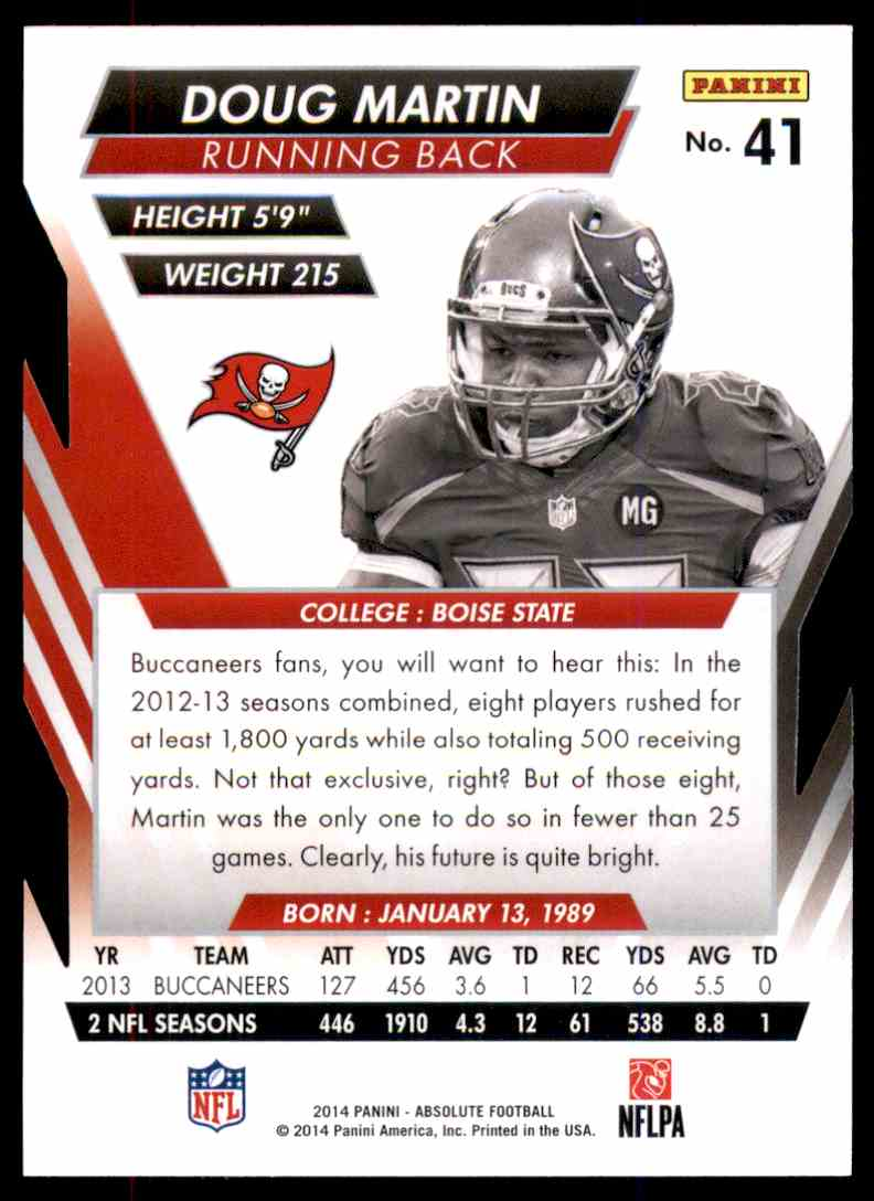 2014 Absolute Retail Doug Martin #41 card back image