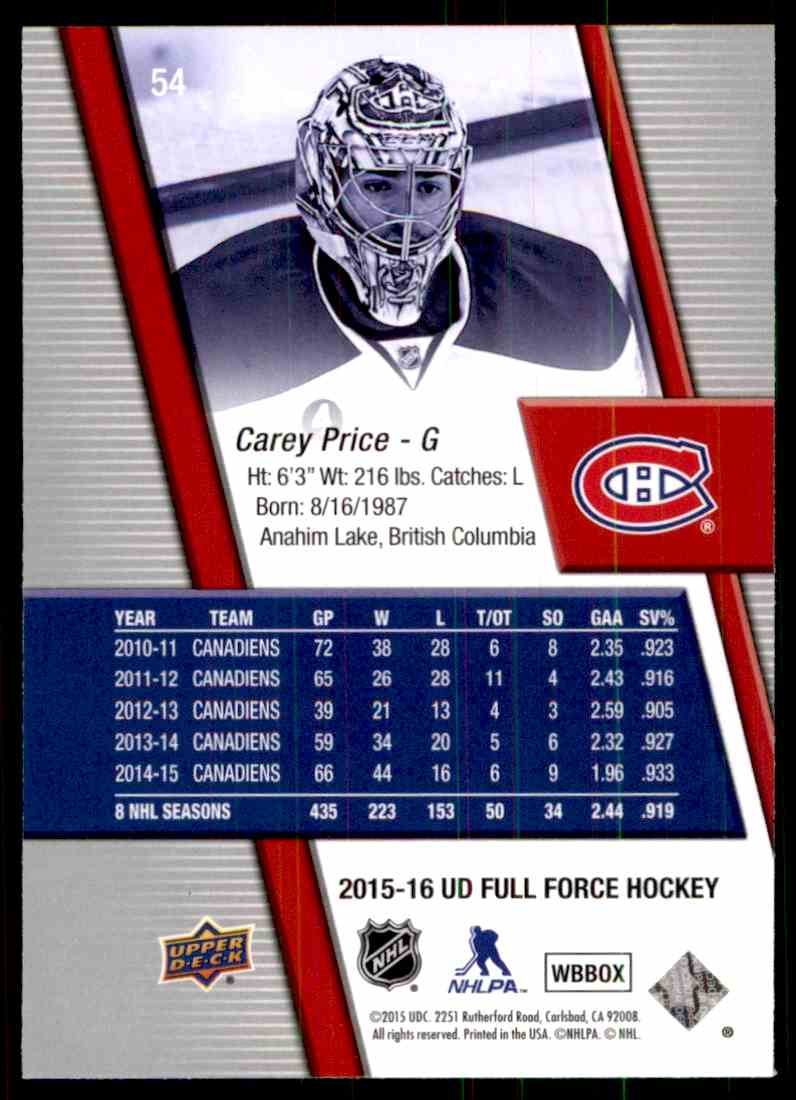 2015-16 Upper Deck Full Force Carey Price #54 card back image