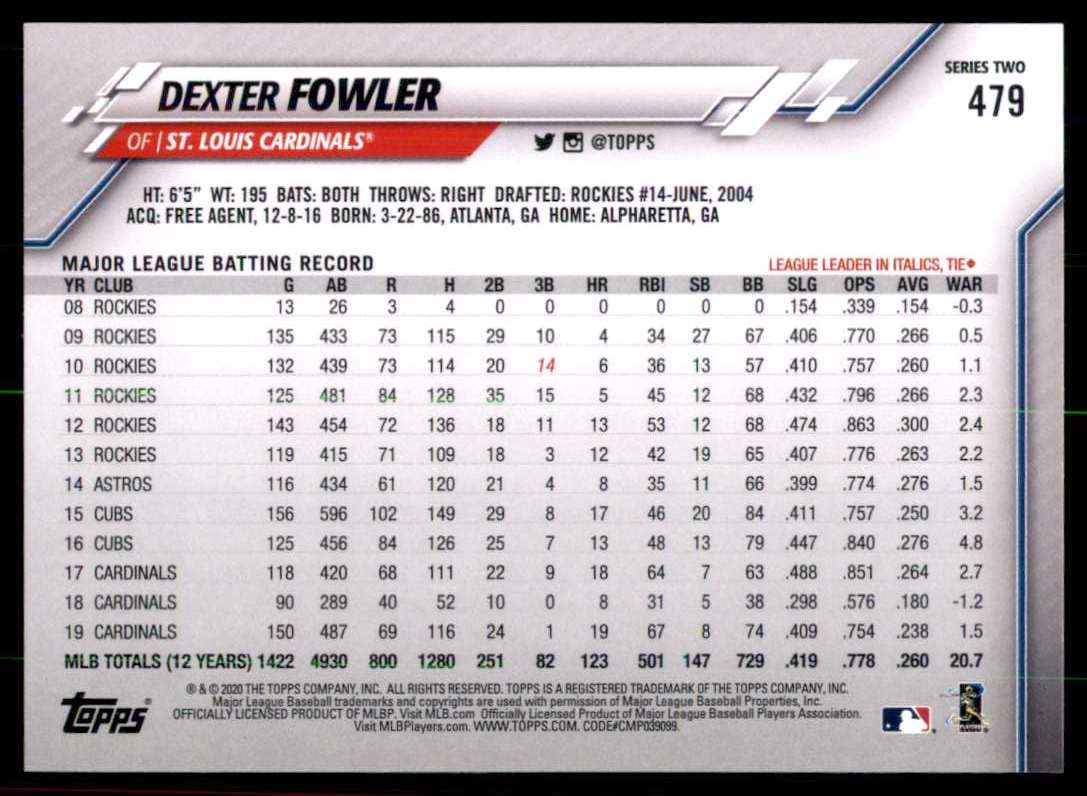 2020 Topps Dexter Fowler #479 card back image