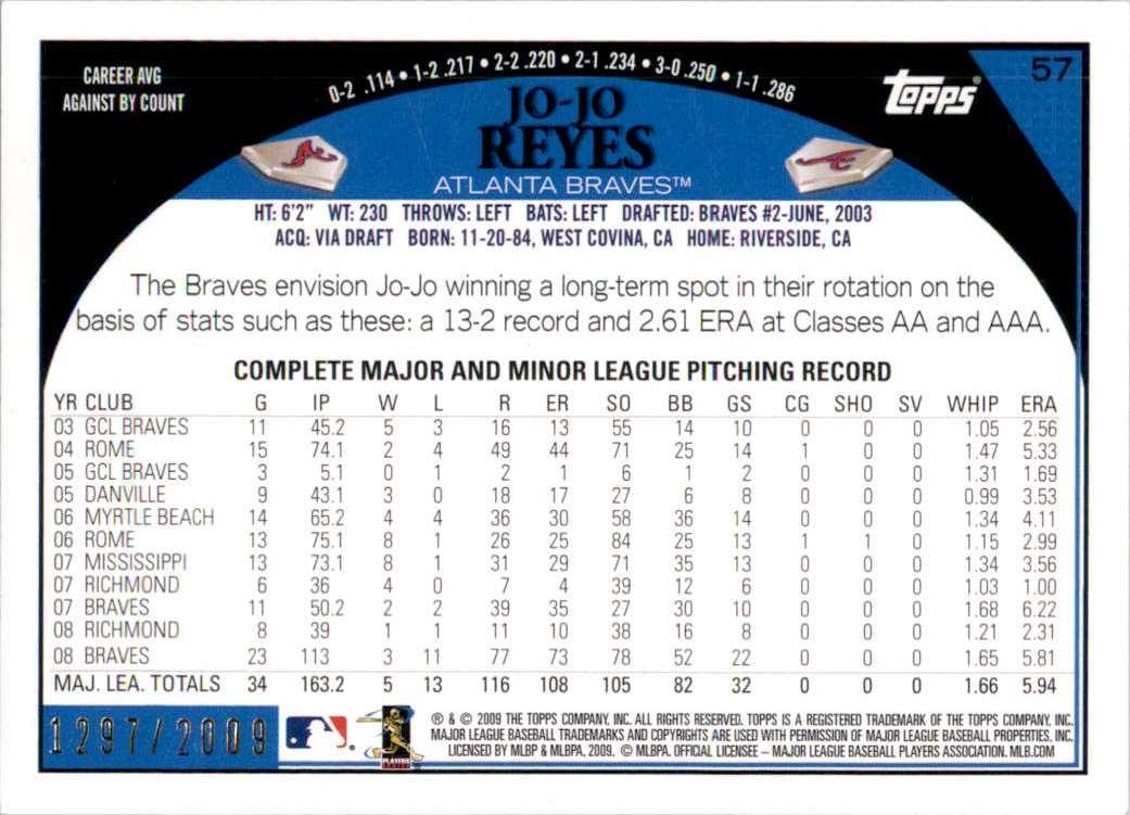 2009 Topps Gold Border Jo-Jo Reyes #57 card back image