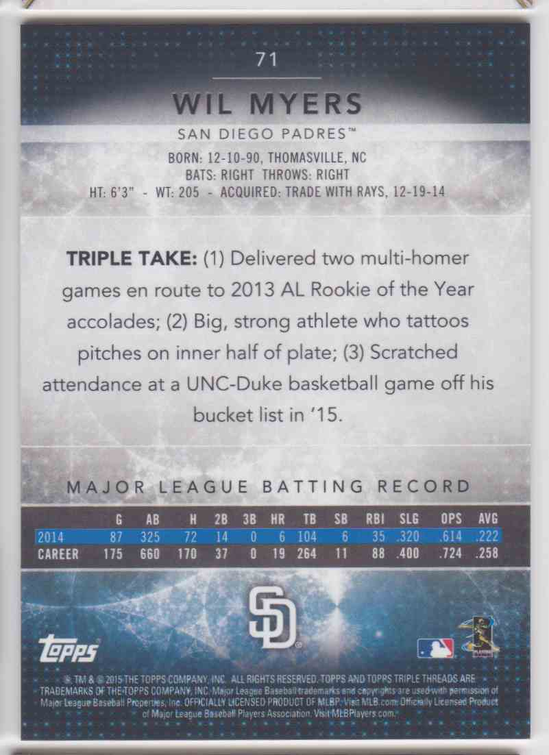 2015 Topps Triple Threads Wil Myers #71 card back image