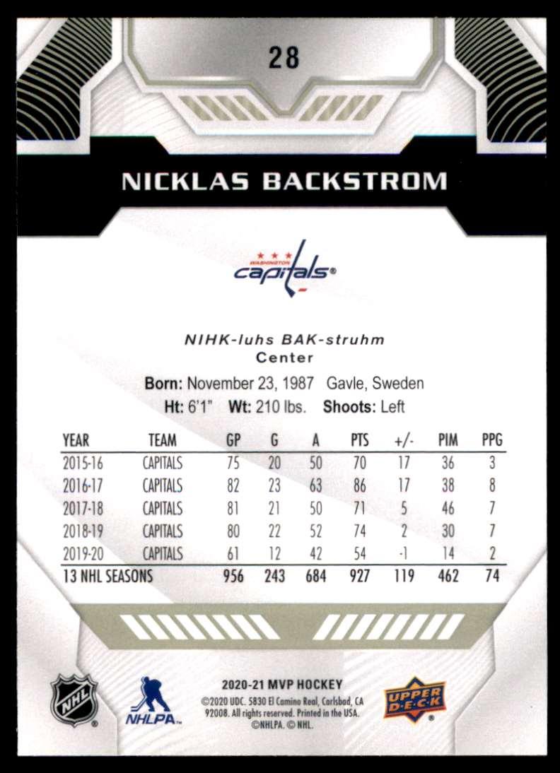 2020-21 Upper Deck MVP Nicklas Backstrom #28 card back image