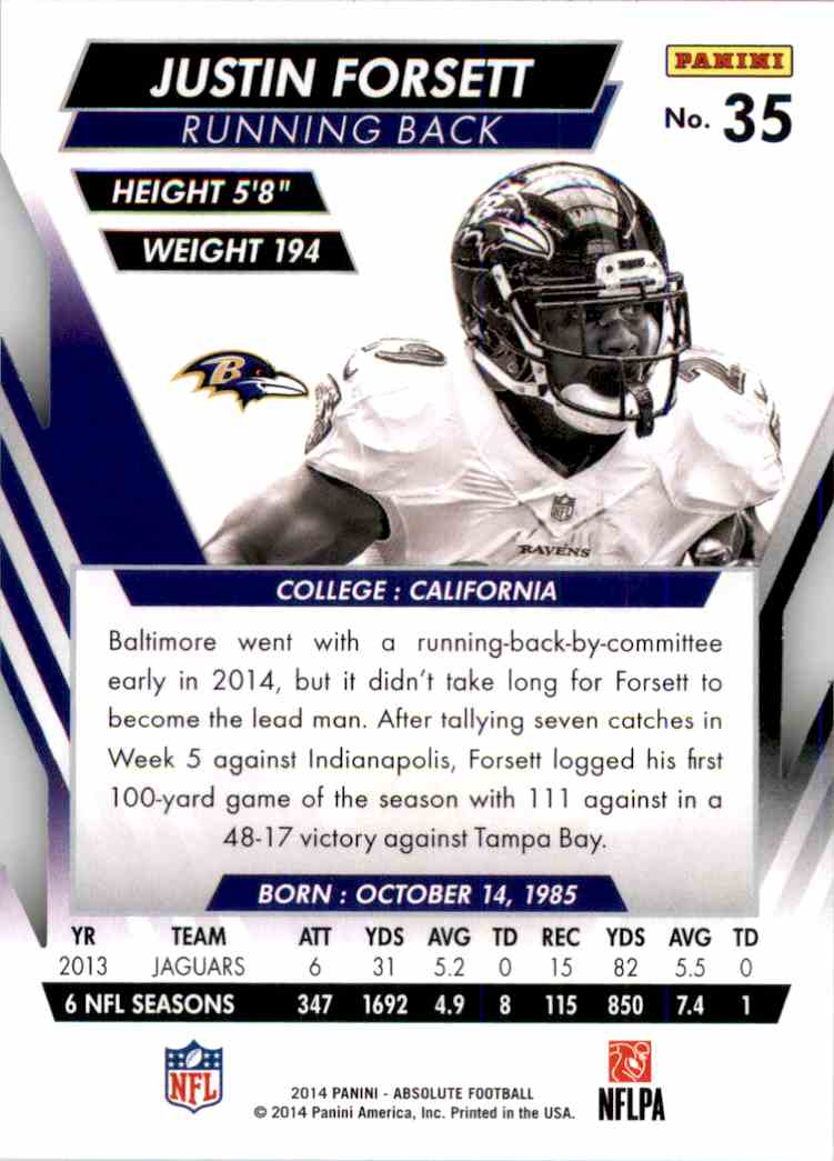 2014 Absolute Retail Justin Forsett #35 card back image